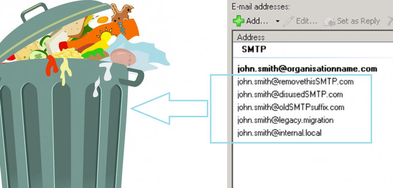 smtp cleanup